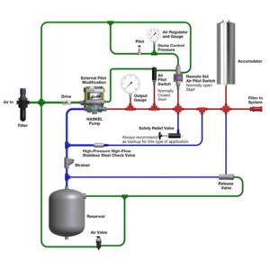 Optimizing System Model